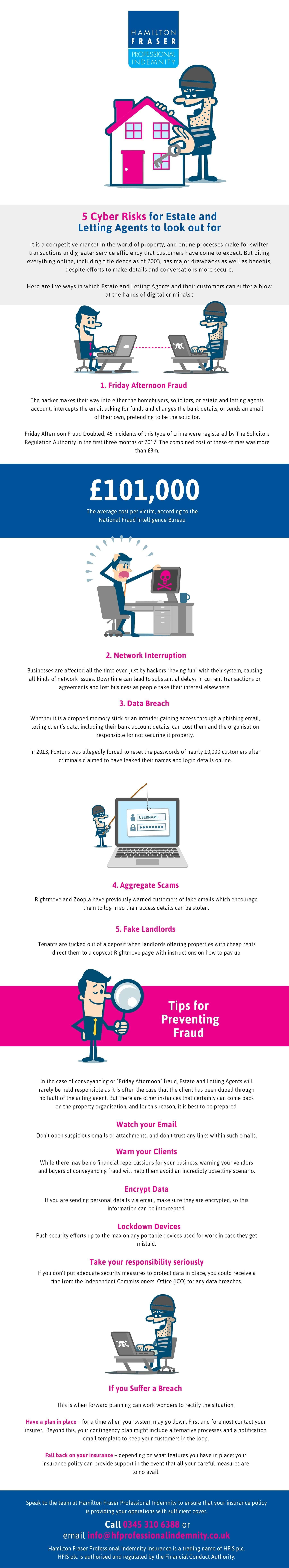 Infographic: Five cyber risks estate and letting agents