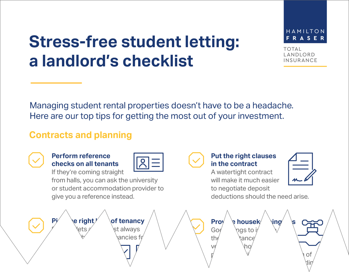 Stress-free student letting: a landlord's checklist (infographic)